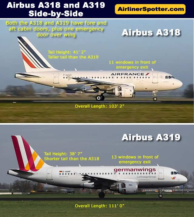 Side-by-side comparison of the Airbus A319 and the somewhat shorter Airbus A318