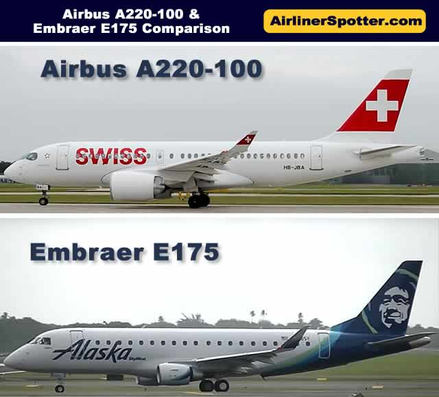 The chart below shows a side-by-side comparison of the Airbus A220-100 (top) and the Embraer E175 (below)