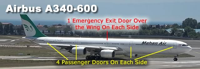 Illustration of the Airbus A340-600 showing the configuration of its passenger doors and emergency exits