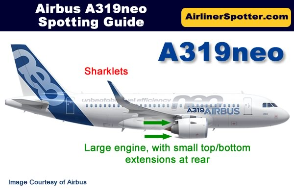 Airbus A319neo spotting guide