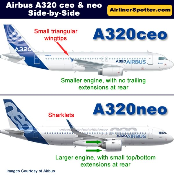 Side-by-side comparison of the Airbus A320ceo and A320neo