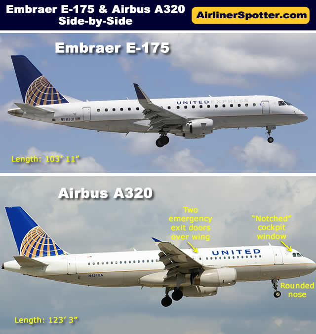 Chart showing the similar characteristics of the Airbus A320 and the Embraer E-175