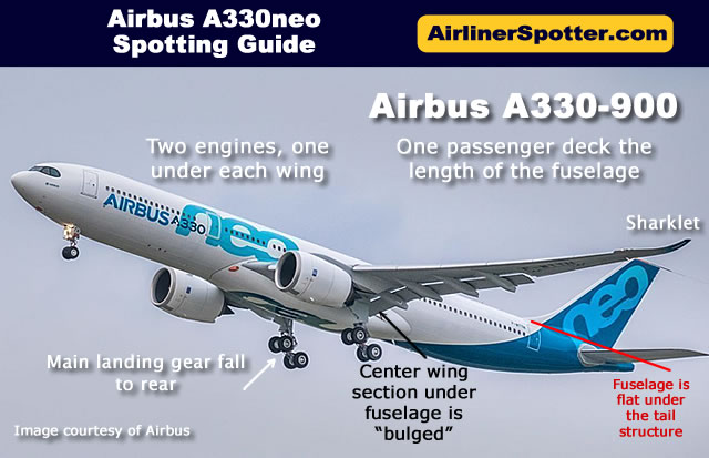 Spotting guide for the Airbus A330neo