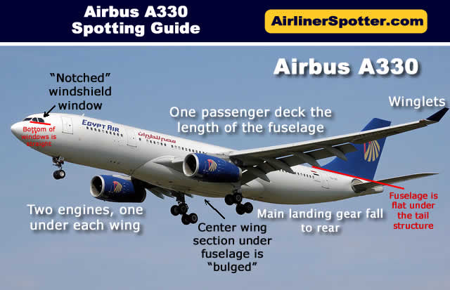 "Airbus A330 spotter's guide: notched windshield window, two engines (one under each wing), one passenger deck the length of the fuselage, main landing gear fall to the rear, a ""bulged' area between the wings, and a straight fuselage under the tail structure."