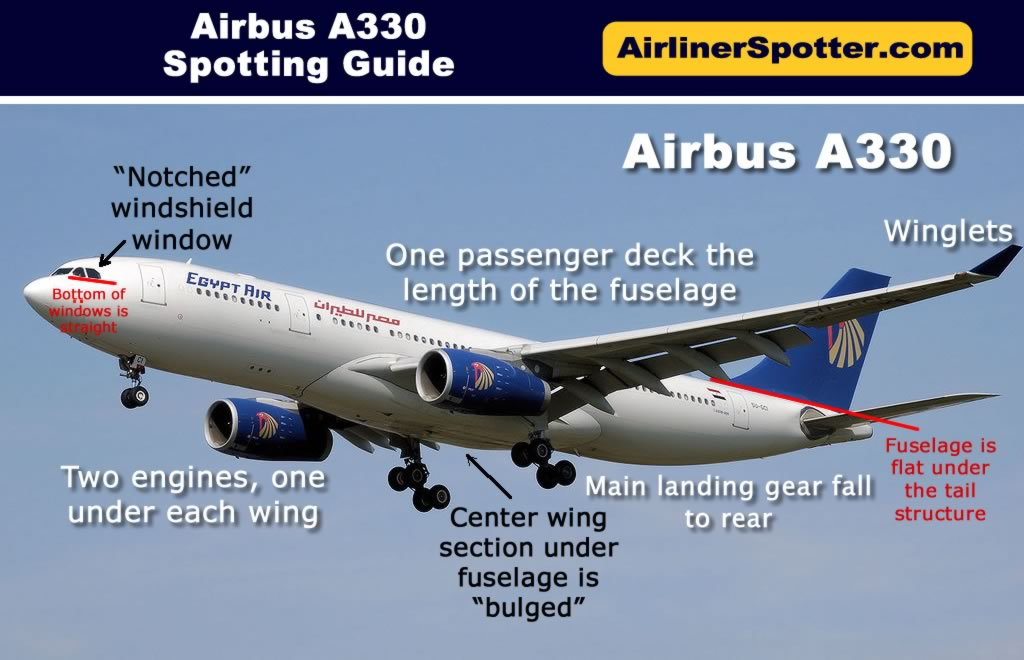 Airbus A330 tips for spotters