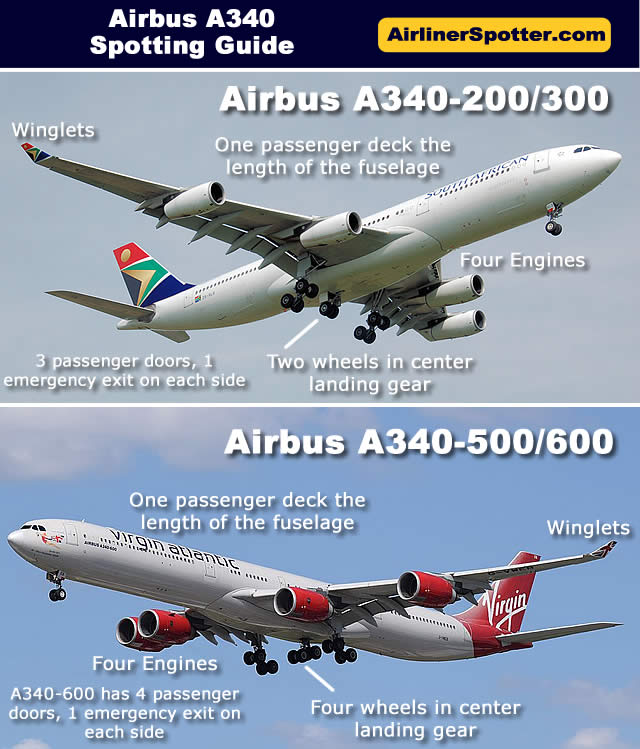Airbus A340 Spotting Guide