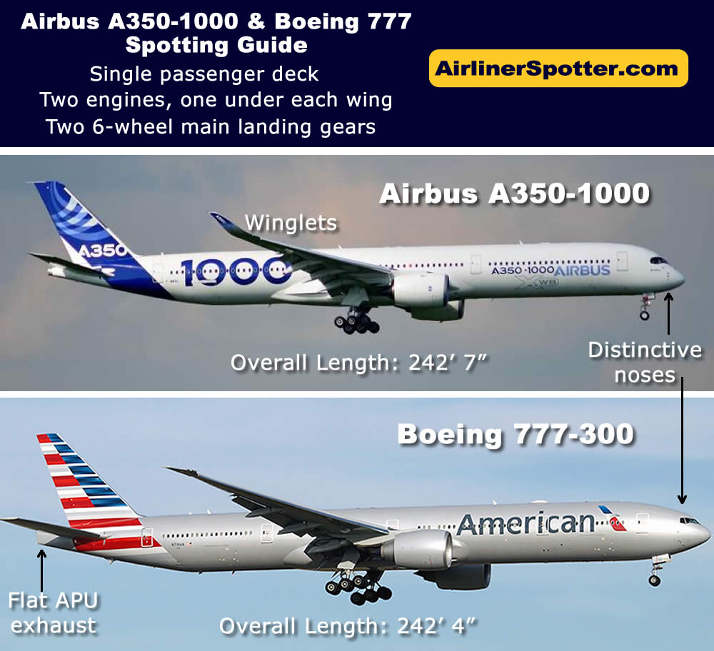 Airbus And Boeing Airliner Side By Side Comparisons