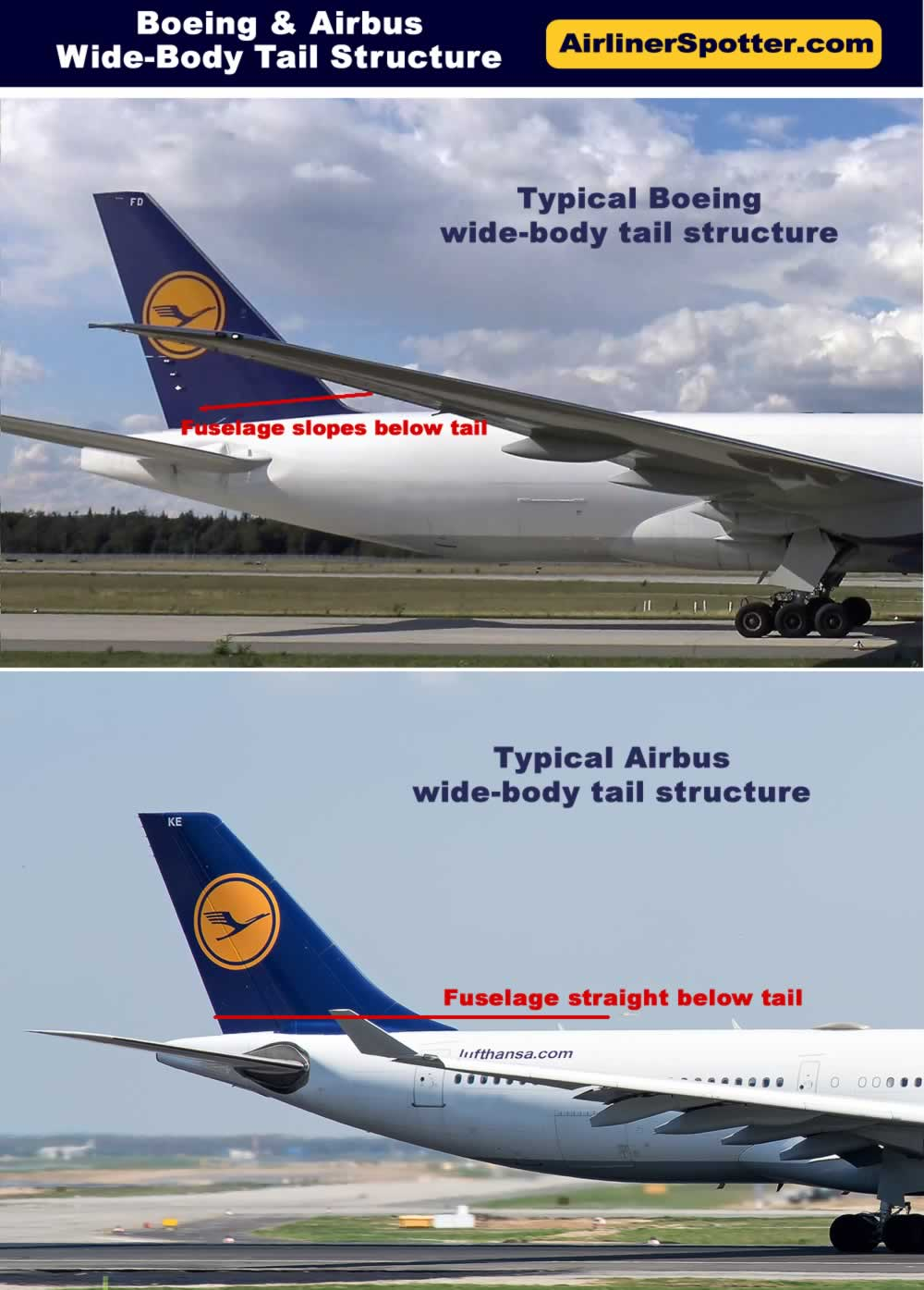 Comparison of typical Boeing wide-body tail structure (top) compared with a typical Airbus structure which has more of a straight alignment across the bottom of the tail