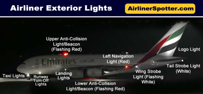 Exterior lights on a typical jetliner
