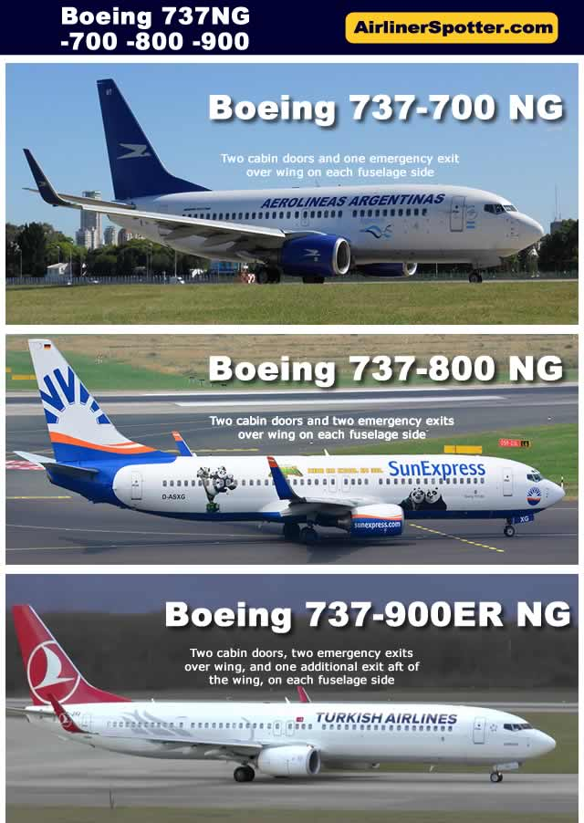 boeing 737 spotting guide tips for airplane spotters background rh airlinerspotter com boeing 747 glidescope video boeing 737 build rate