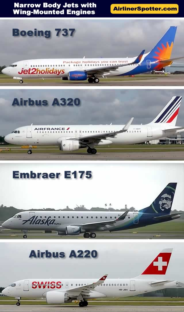Chart showing a side-by-side comparison of popular twin-engine narrow-body jetliners in service today, including the Boeing 737, Airbus 220 and 320 and the Embraer E175.