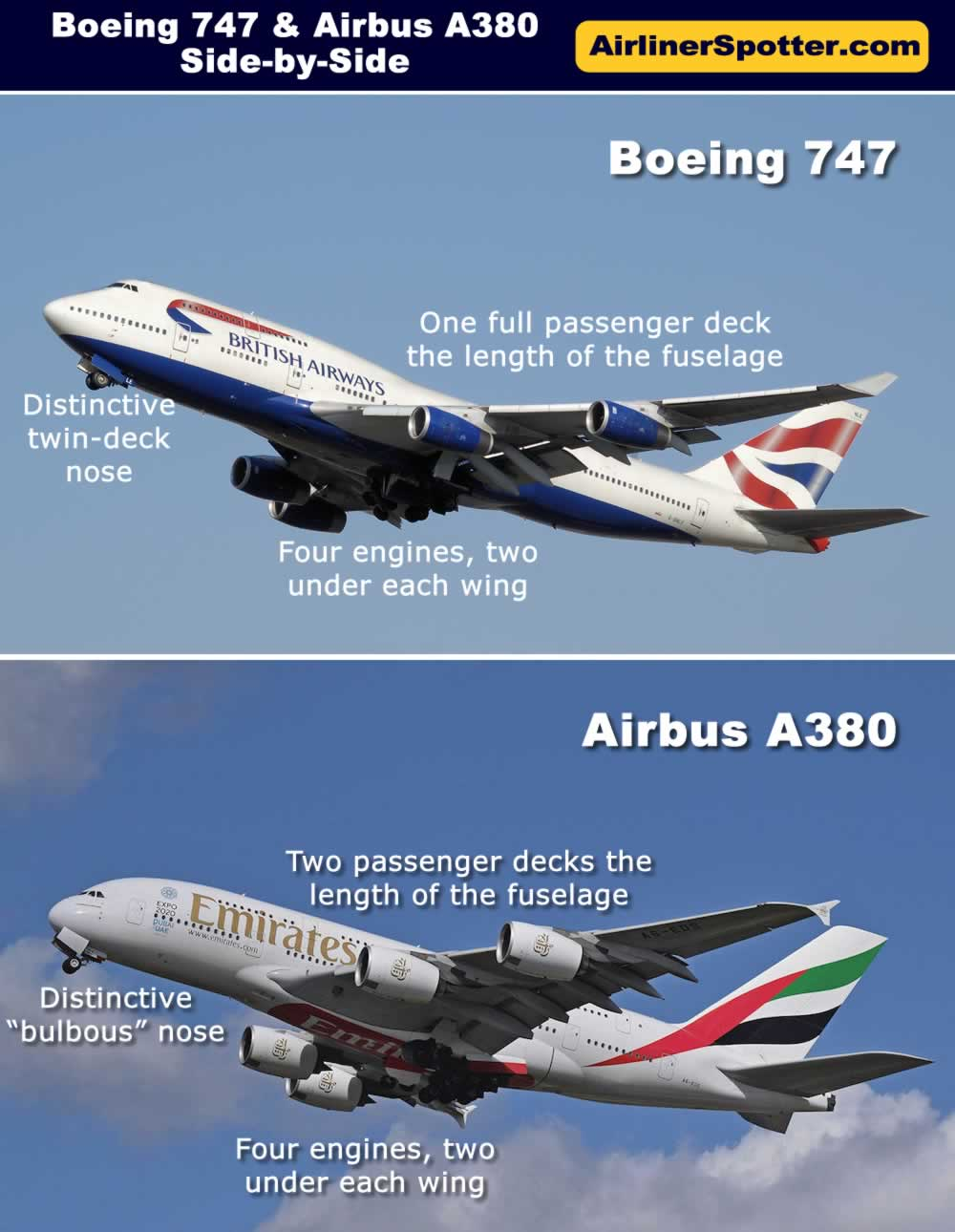 Airbus and Boeing Airliner Side-by-Side Comparisons