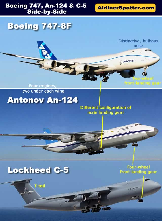 boeing 747 spotting guide 747 identification tips for airplane rh airlinerspotter com boeing 747 technical guide Boeing 787