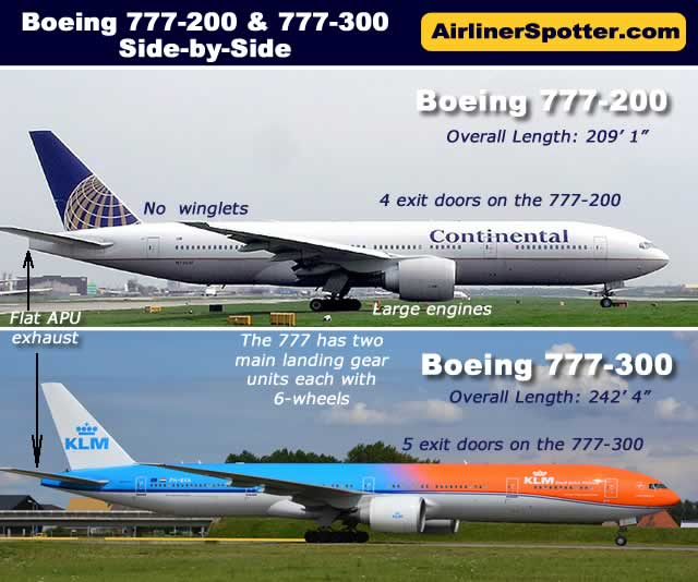 Airplane spotter tips for the Boeing 777-200 (top) and Boeing 777-300 (below)