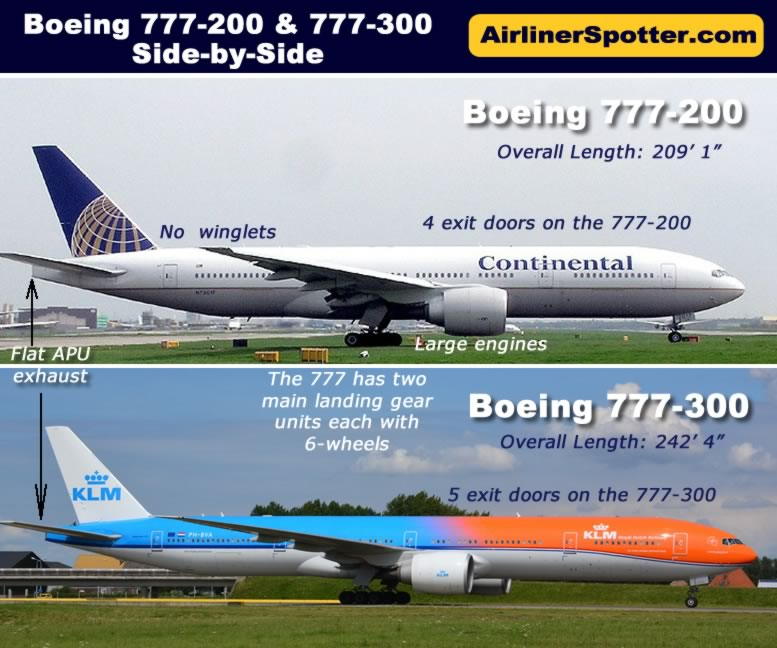 Spotting guide for Boeing jet airliners