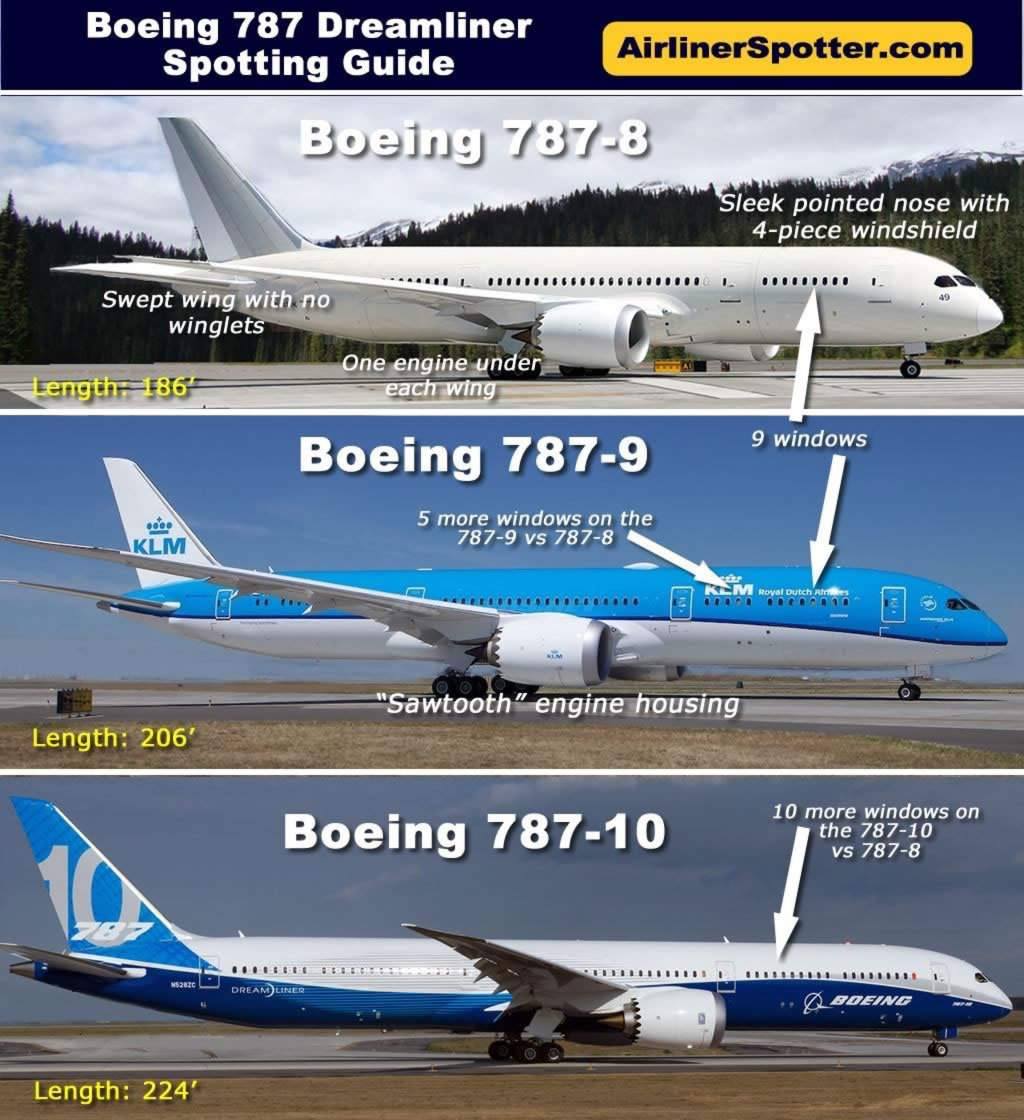 Boeing 787-8, 787-9 and 787-10 comparison