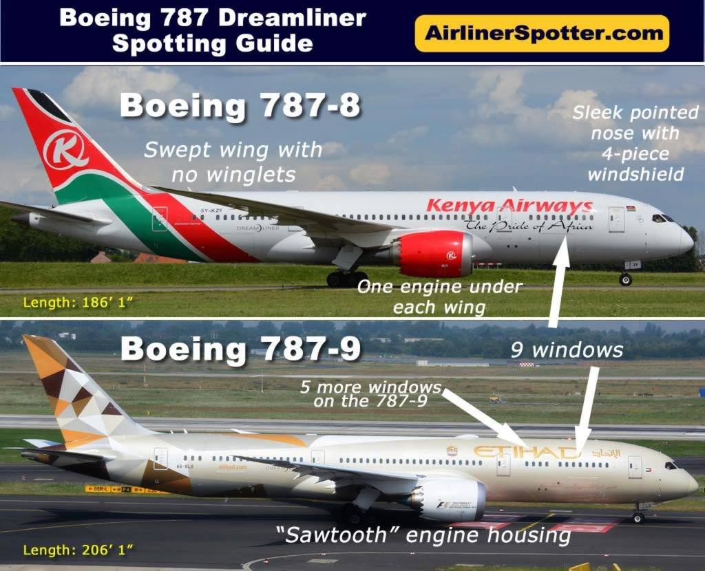 Boeing 787-8 and Boeing 787-9 spotting guide