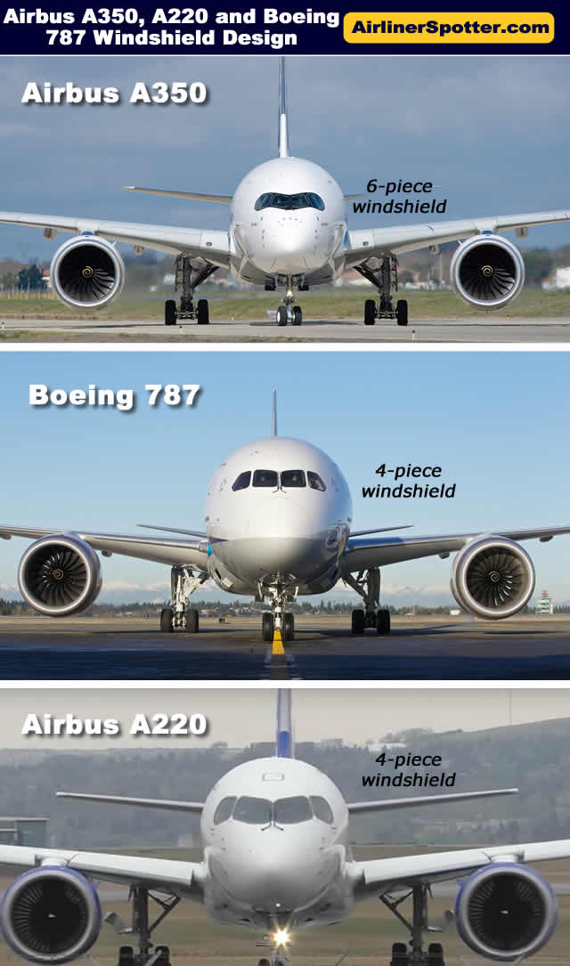 The different configurations of the cockpit windshield, seen from a front view, on the Airbus A350 (top) with its 6-piece windshield, and Boeing 787 with its 4-piece windshield (below). Also shown is the windshield configuration of the Airbus A220.