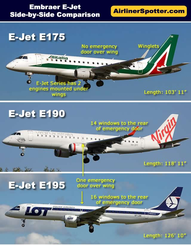 Side-by-side comparison of frequently spotted Embraer E175, E190 and E195 jetliners